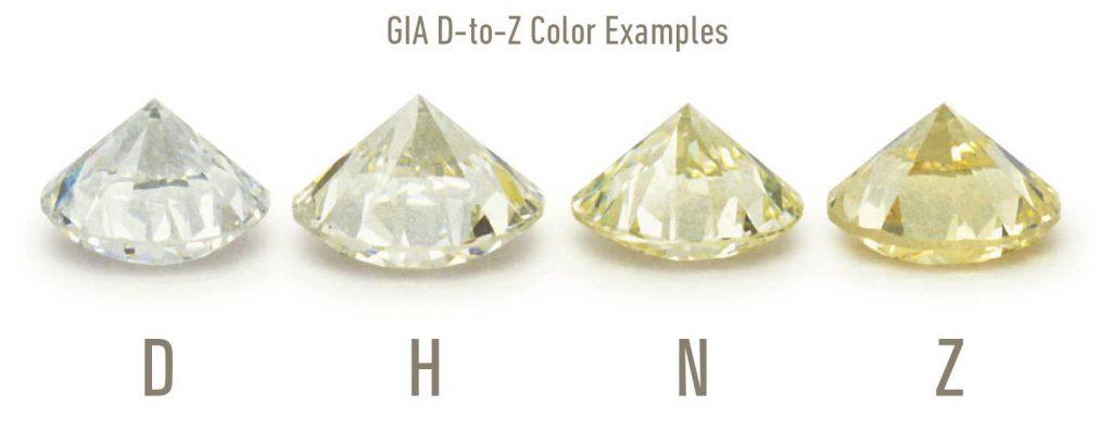 Diamond-Color